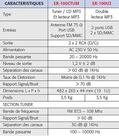 double-lecteur-mp3-avec-interface-usb-sd-mmc