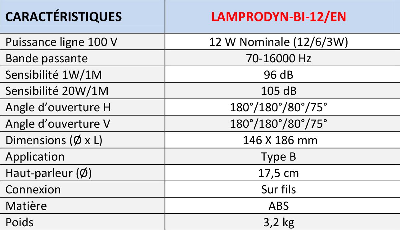 LAMPRODYN
