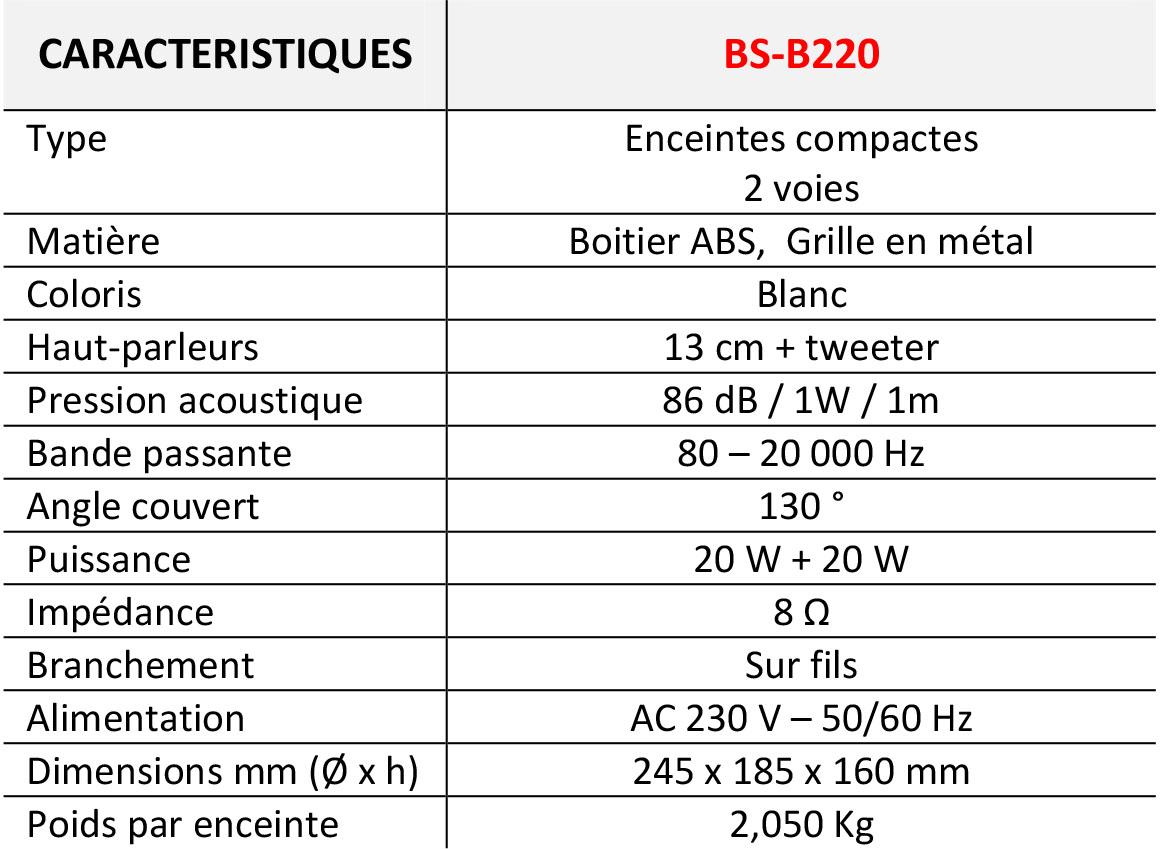 Caractéristiques BS-B220