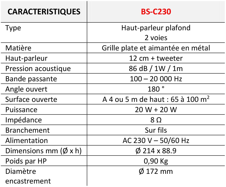 caractéristiques BS-C230