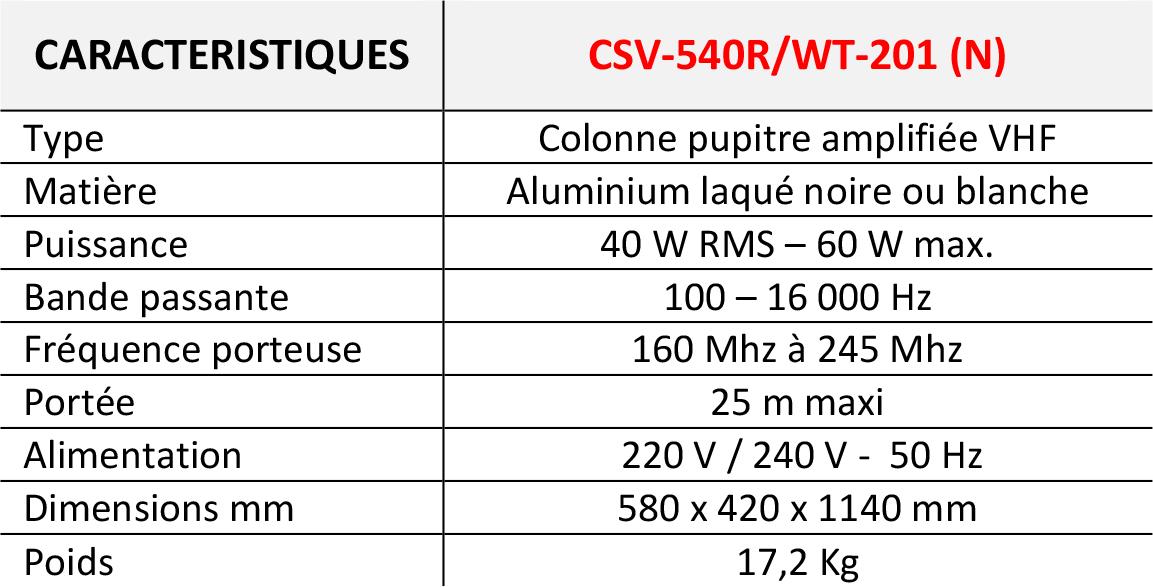 Caractéristiques CSV-540R/WT-201 N