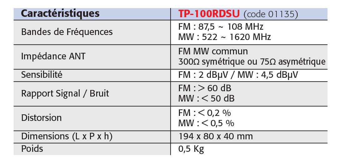 Caractéristique TP-100RDSU