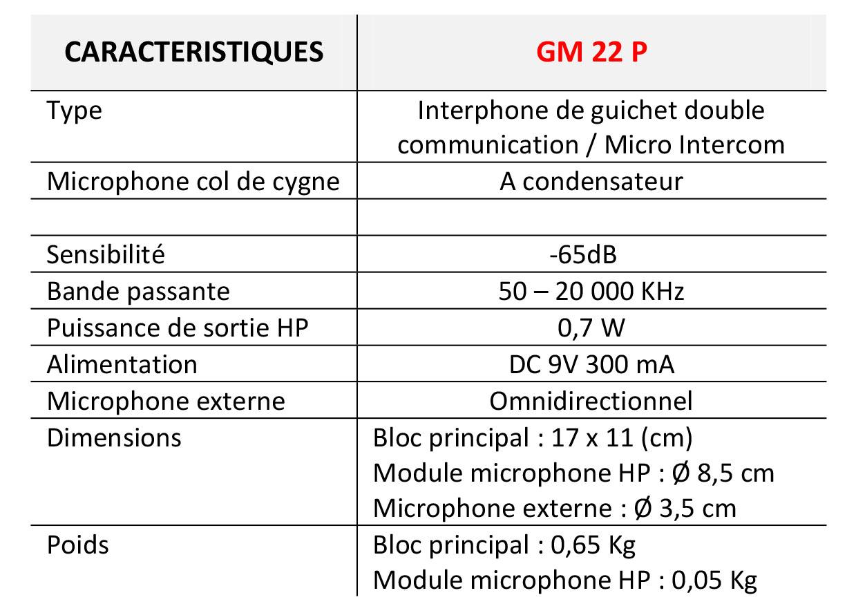 Caractéristiques GM 22 P
