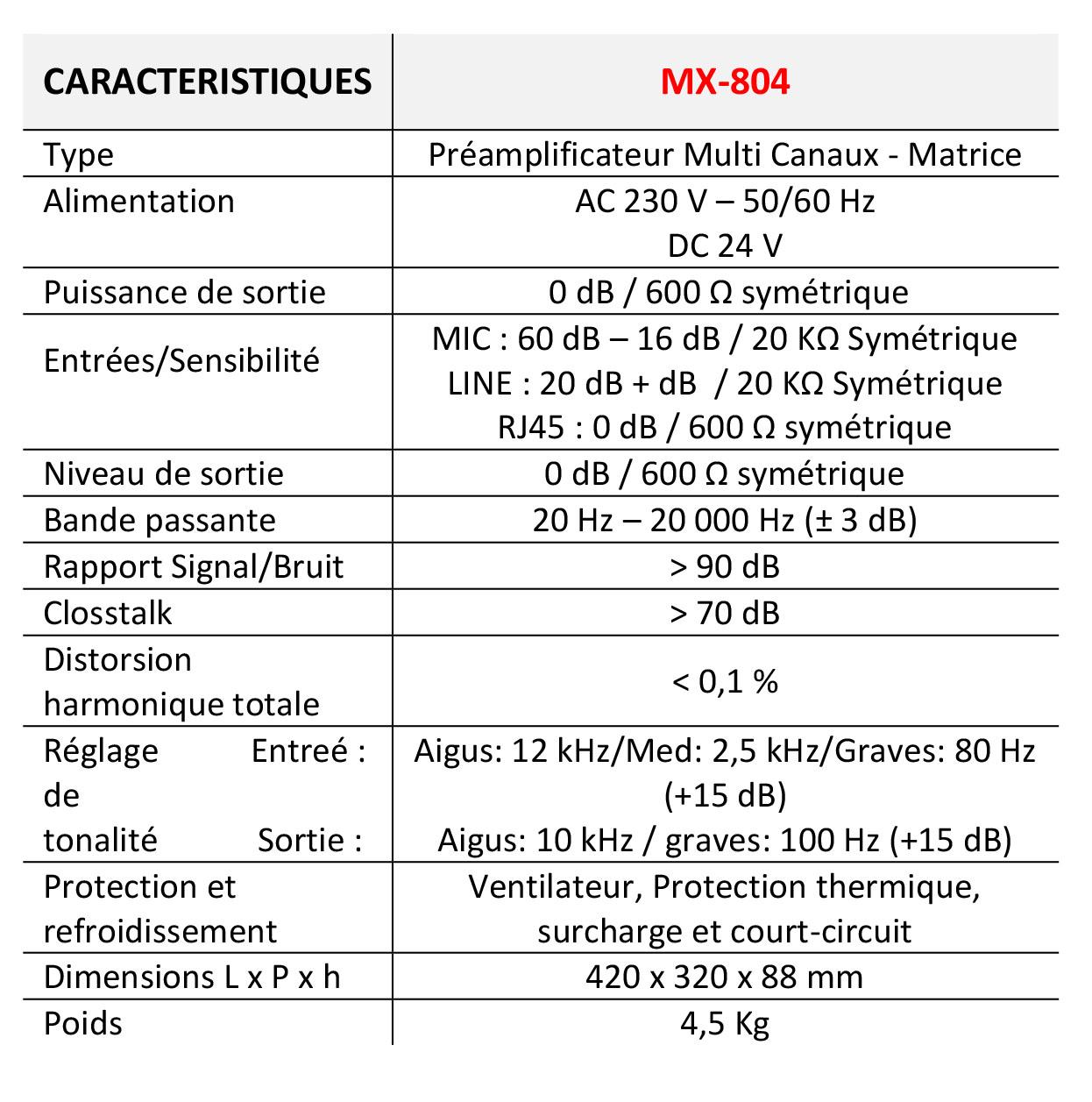 Caractéristiques MX-804