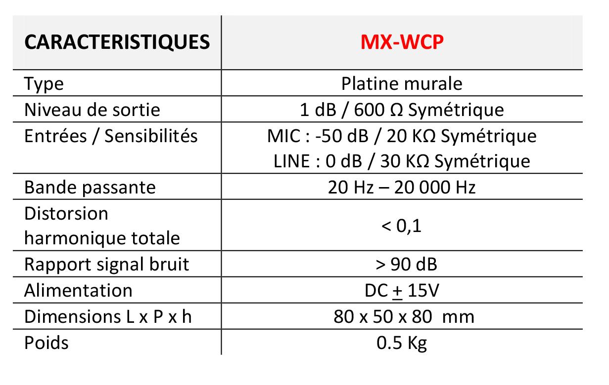 Caractéristiques MX-WCP