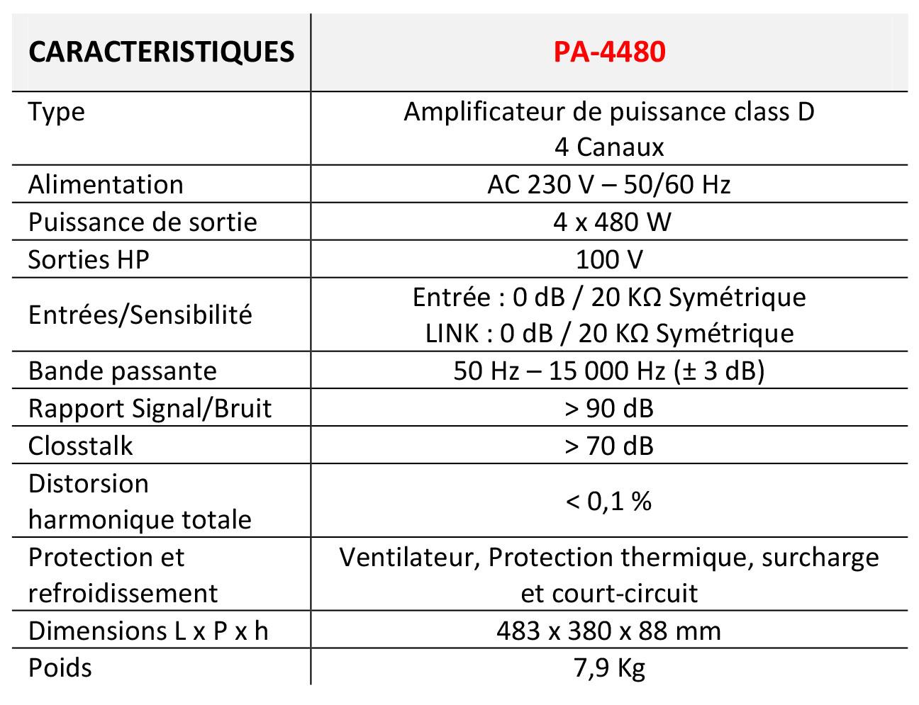 Caractéristiques PA-4480