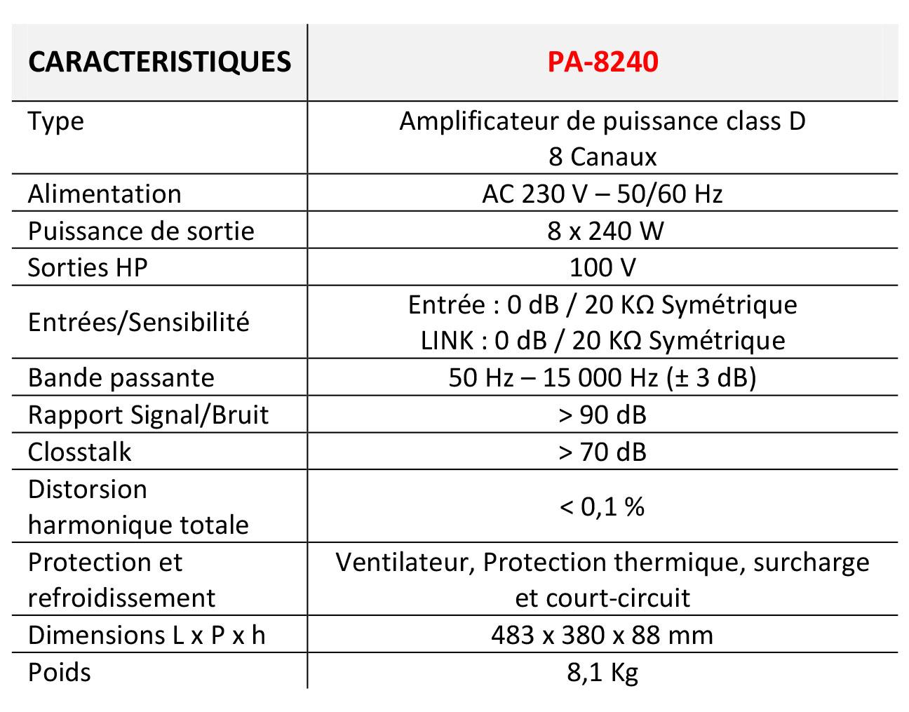 Caractéristiques PA-8240