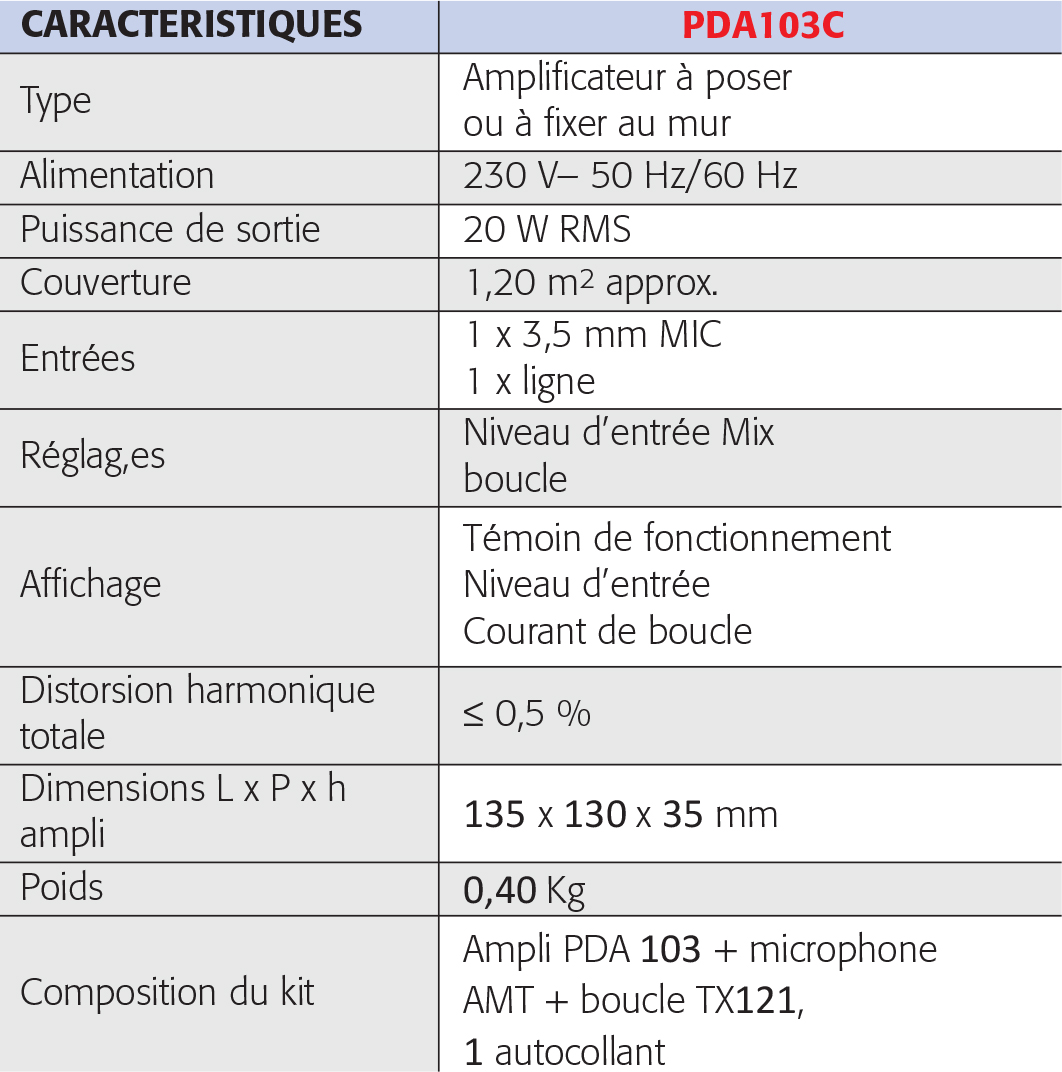 Caractéristiques PDA103C