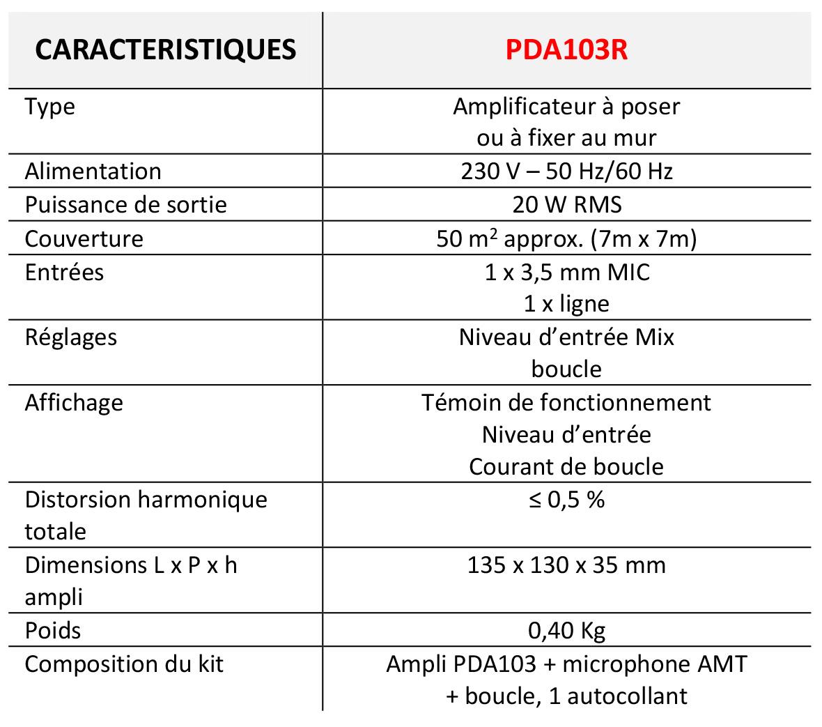 Caratéristiques PDA103R