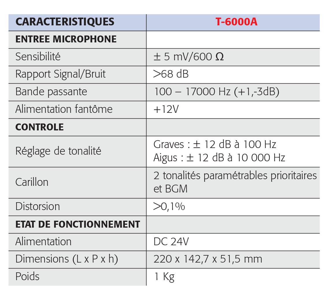Caractéristiques T-6000A