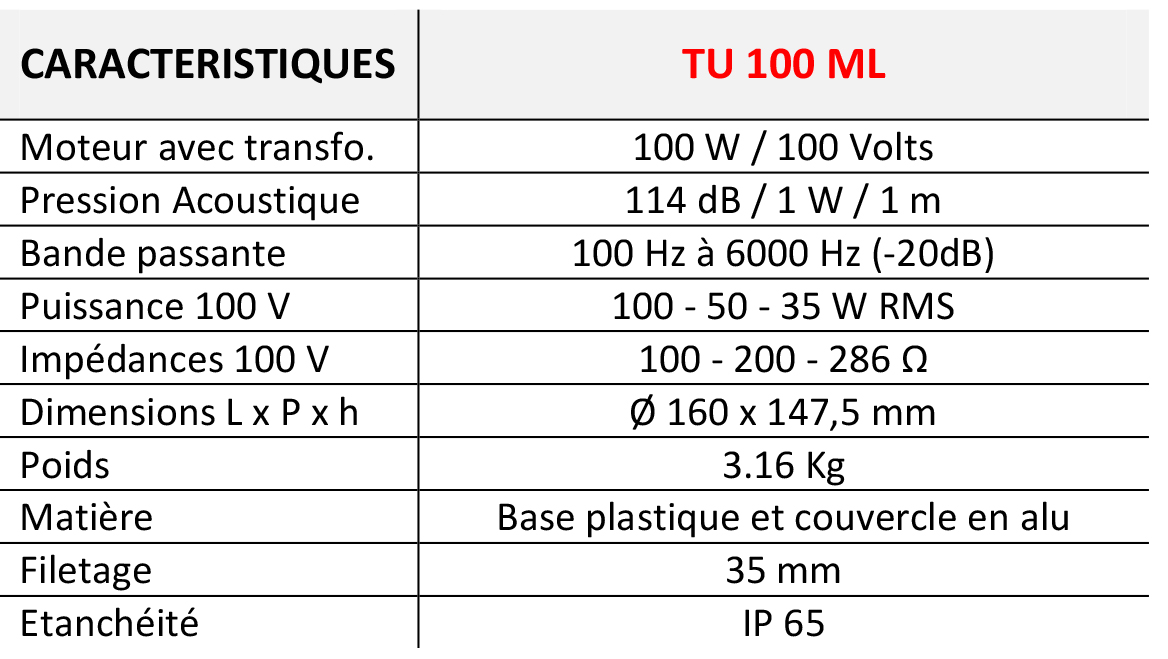 Caractéristiques TU 100 ML